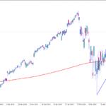 Do jakých akcií se vyplatí investovat?